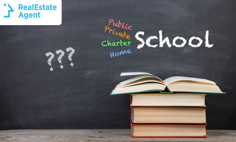 Public School, Private School, Charter School Or Homeschool