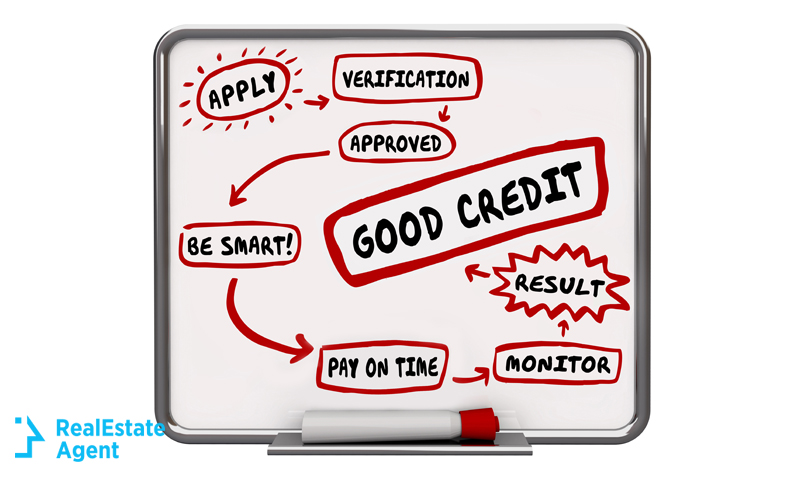 image with different ways to improve credit score and the whole process