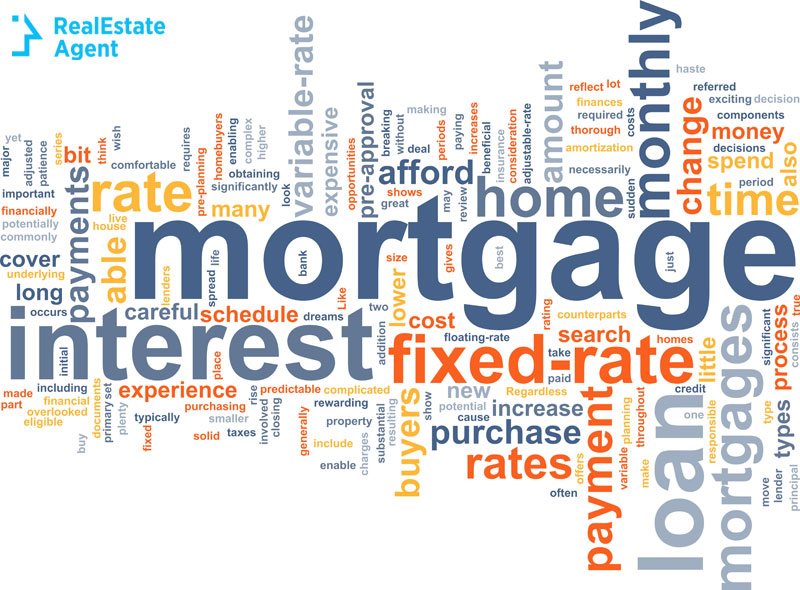 mortgage loan interest words written on a white background