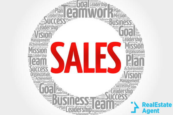sales word collage