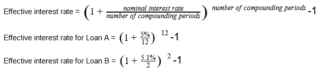 Effective interest rate formula application