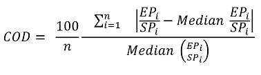 coefficient of dispersion formula 1