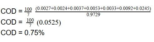 coefficient of dispersion formula 3